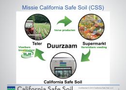 California Safe Soil