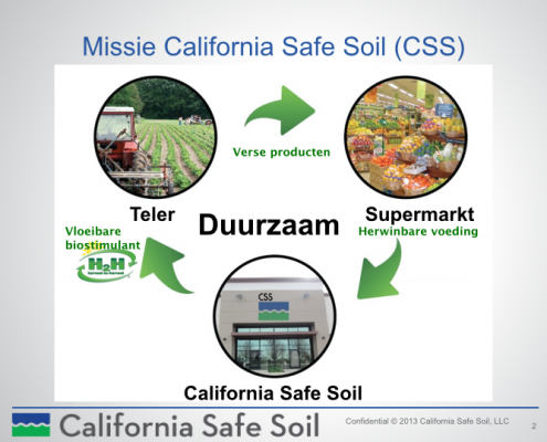 California Safe Soil